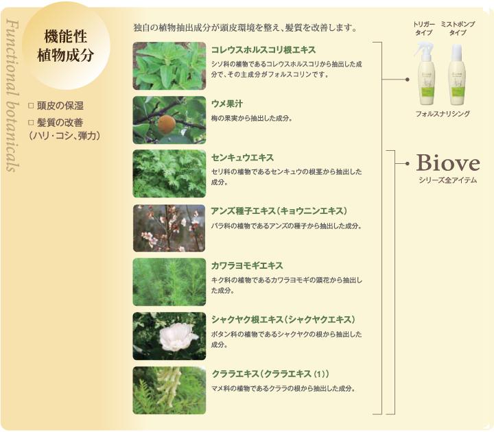 biove4